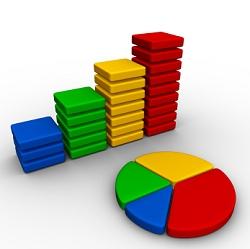 Statistiques et indicateurs