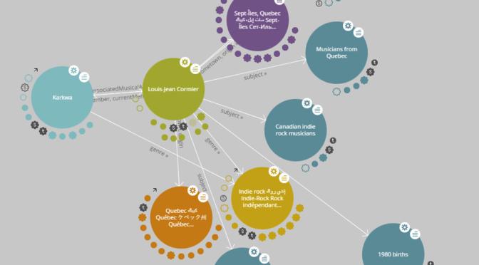 La culture à l'ère numérique: dans le web des données plutôt que sur une plateforme
