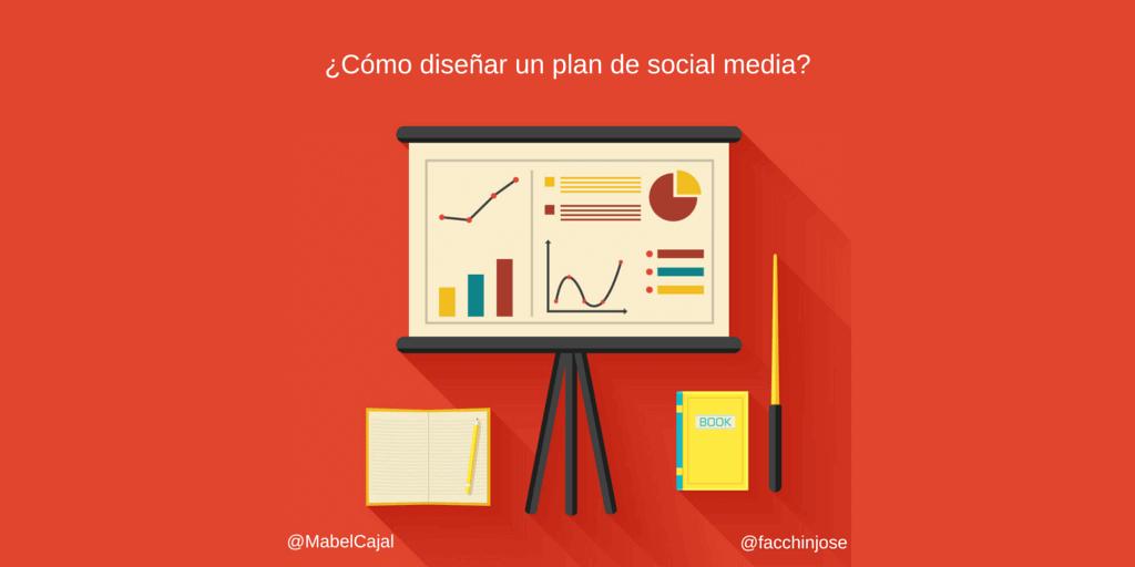 Cmo hacer un plan de social media marketing Ejemplos