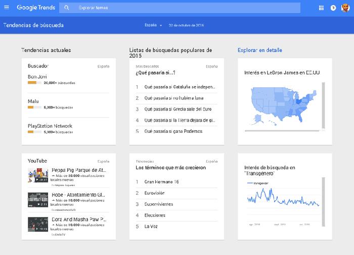Pantalla principal de Google Trends
