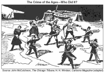 The War Guilt Clause  History 12