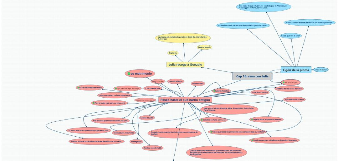 mind map cap 16