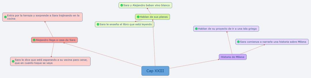 Cap XXIII filtrado