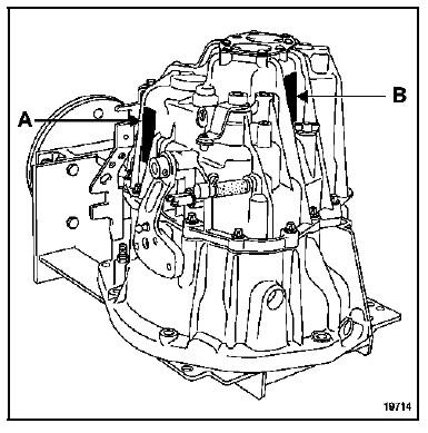 Manual de reparación de caja de velocidad Renault Trafic