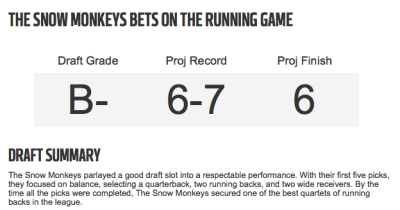 September 2, 2012: Draft Day!  Snow Monkeys On The Clock!