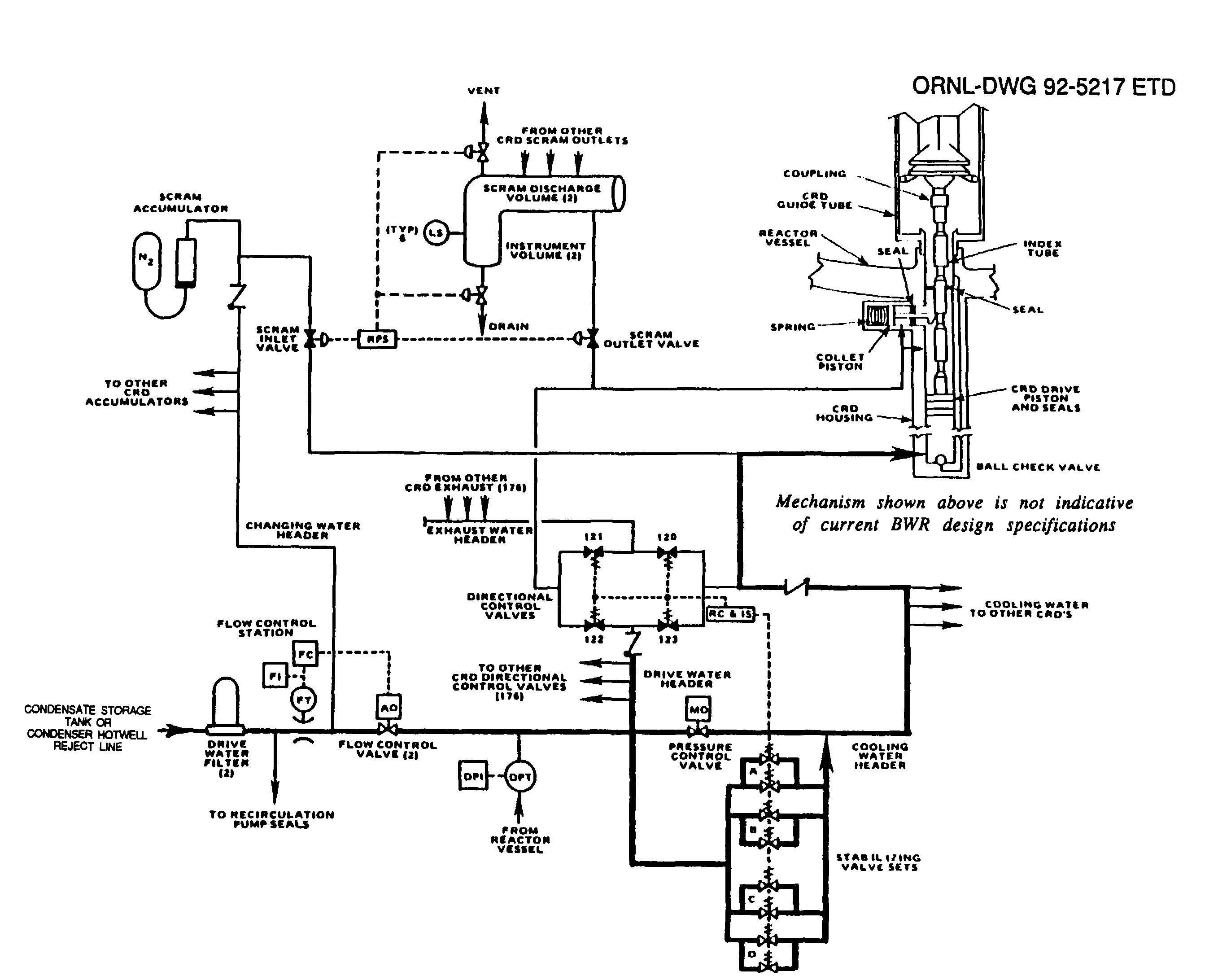 Astec Wiring Diagram Pinout Diagrams Wiring Diagram ~ ODICIS