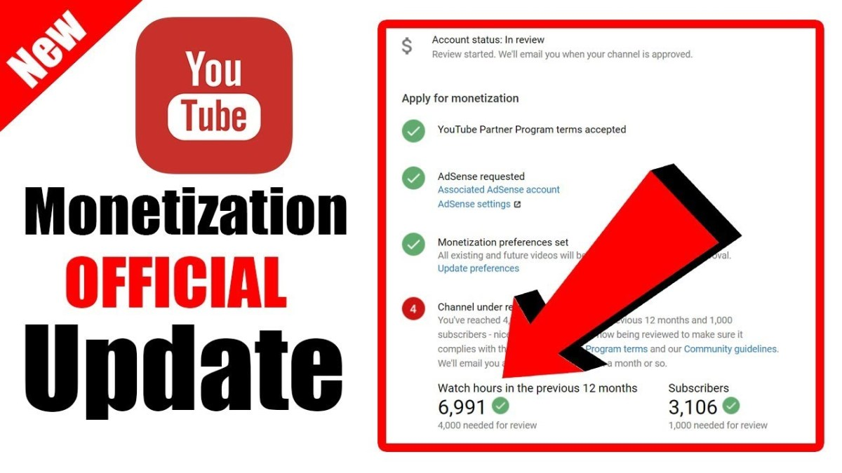 YouTube Monetization Update