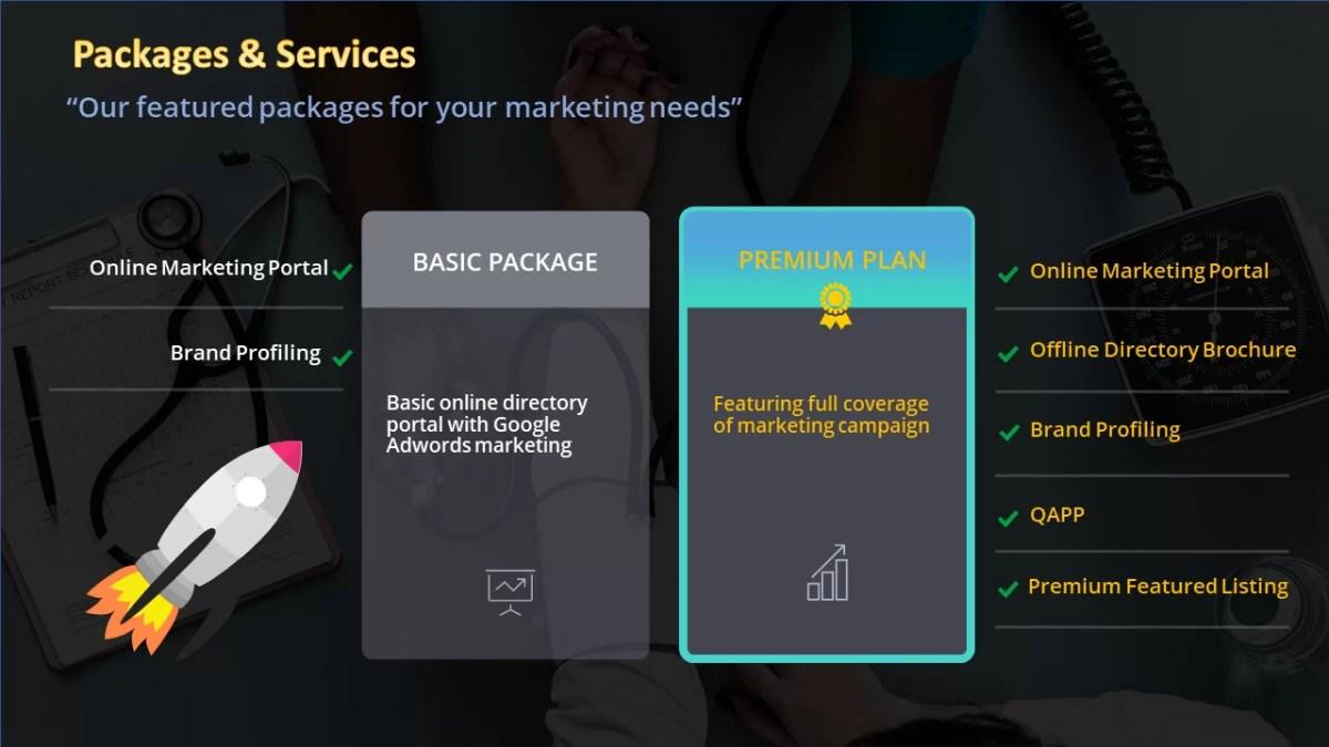 Online Brand Profiling Guide
