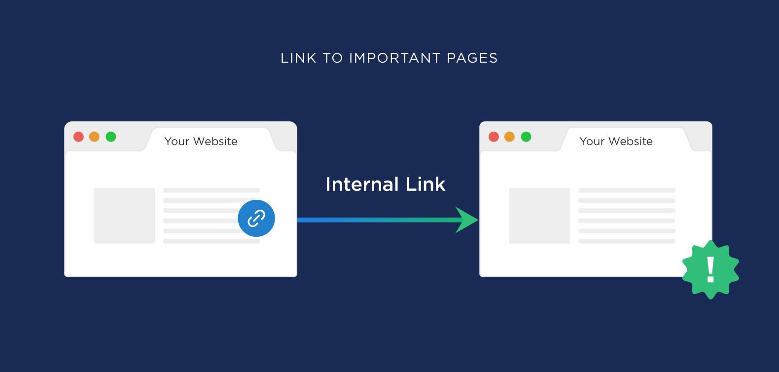 Internal Link Plugins