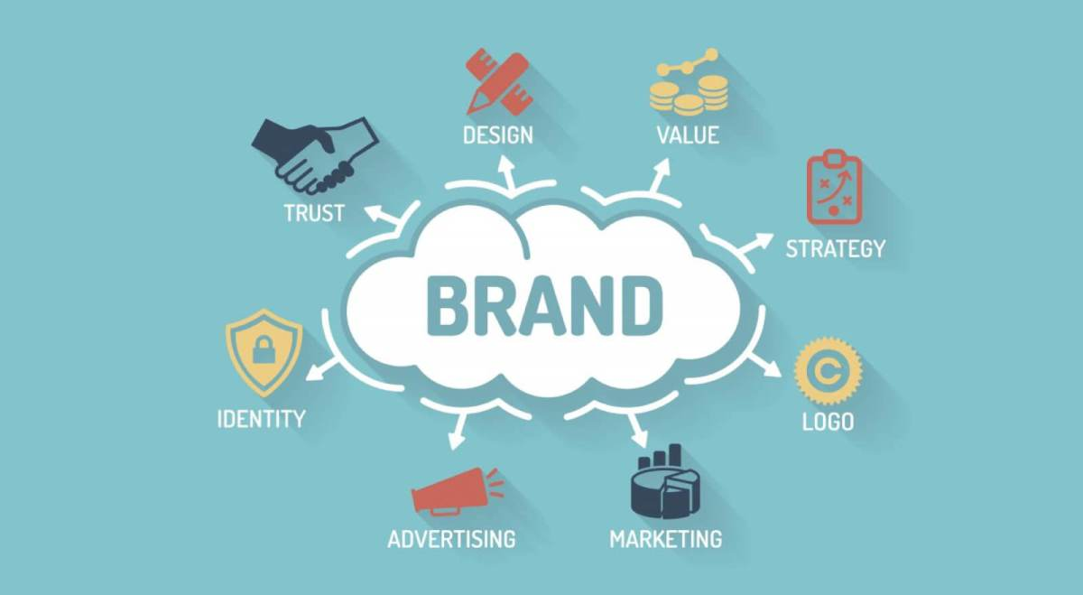 Brand Building Tools For Webmasters