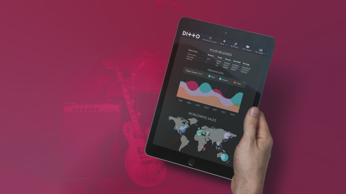 Music Selling Platforms