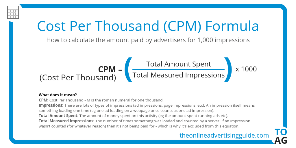 What is the CPM Formula?