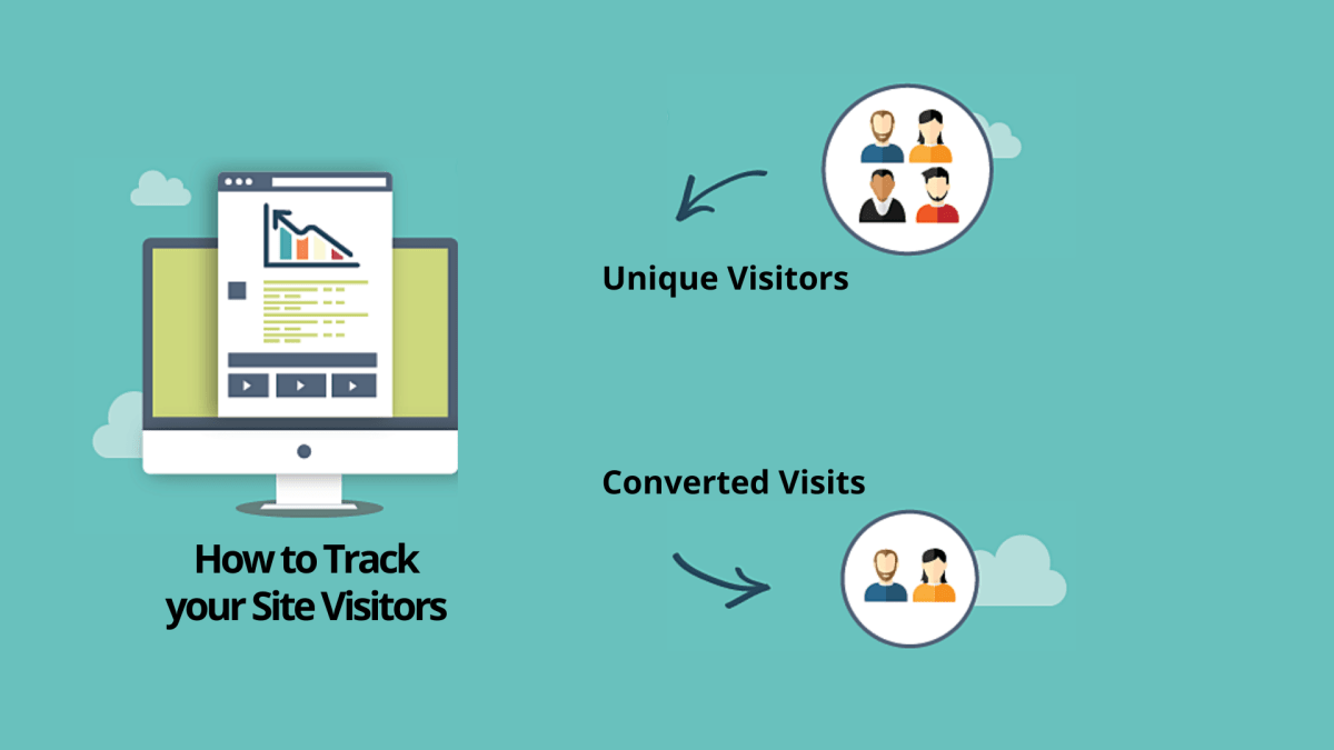 Why is it Important to Track your Site Visitors?