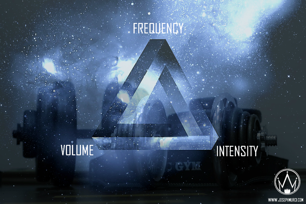 volume, intensity, frequency