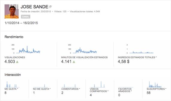 Captura de pantalla 2015-02-19 a la(s) 11.43.20