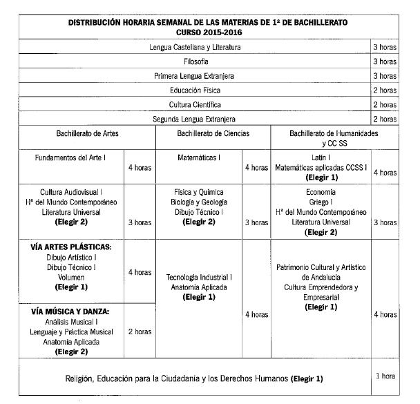 Captura de pantalla 2015-05-16 a la(s) 16.33.20