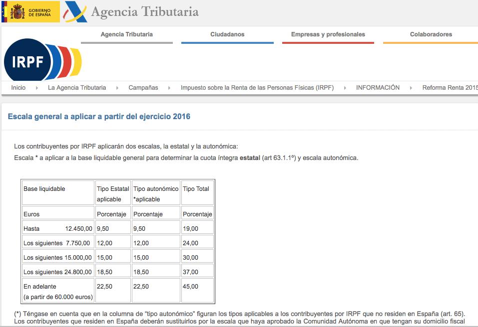 captura-de-pantalla-2016-10-13-a-las-13-53-13