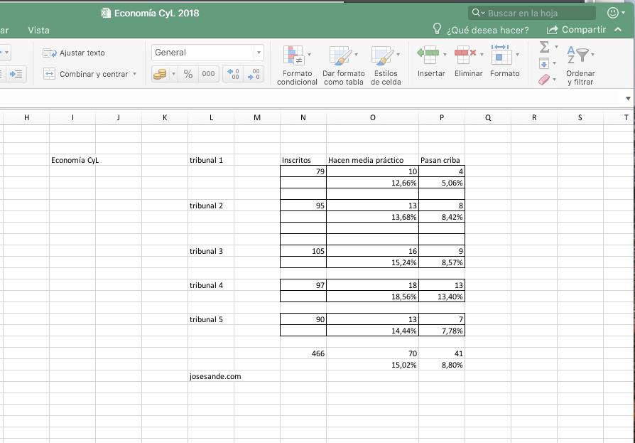 captura-de-pantalla-2018-07-12-a-las-11-06-31