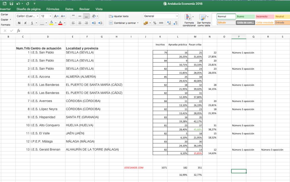 Captura de pantalla 2018-07-20 a las 13.24.11
