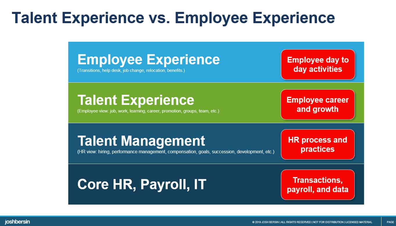 talent experience, talent management, employee experience