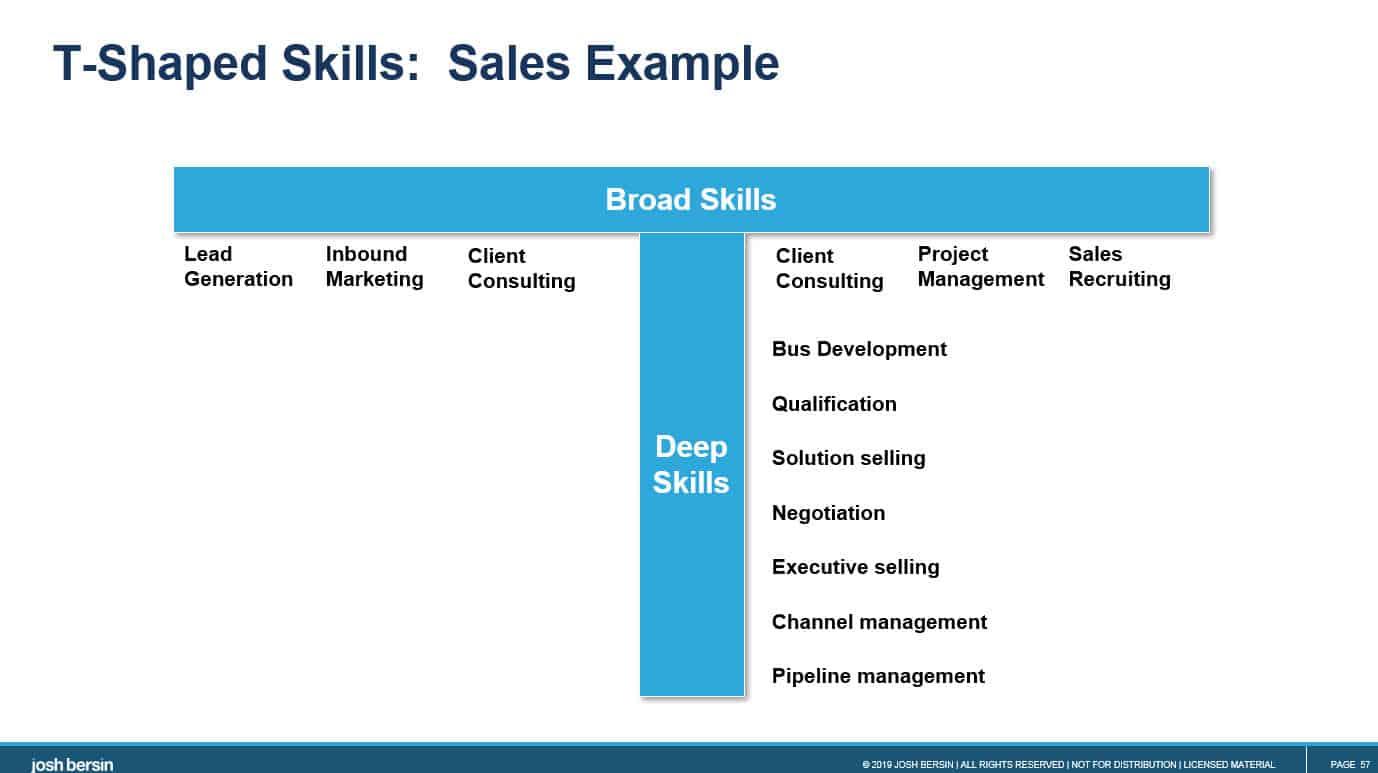 t shaped skills