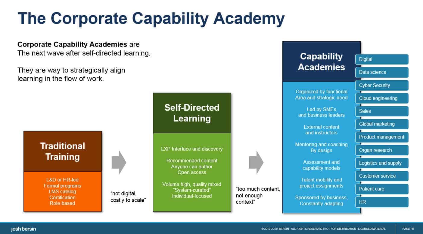 capability academy
