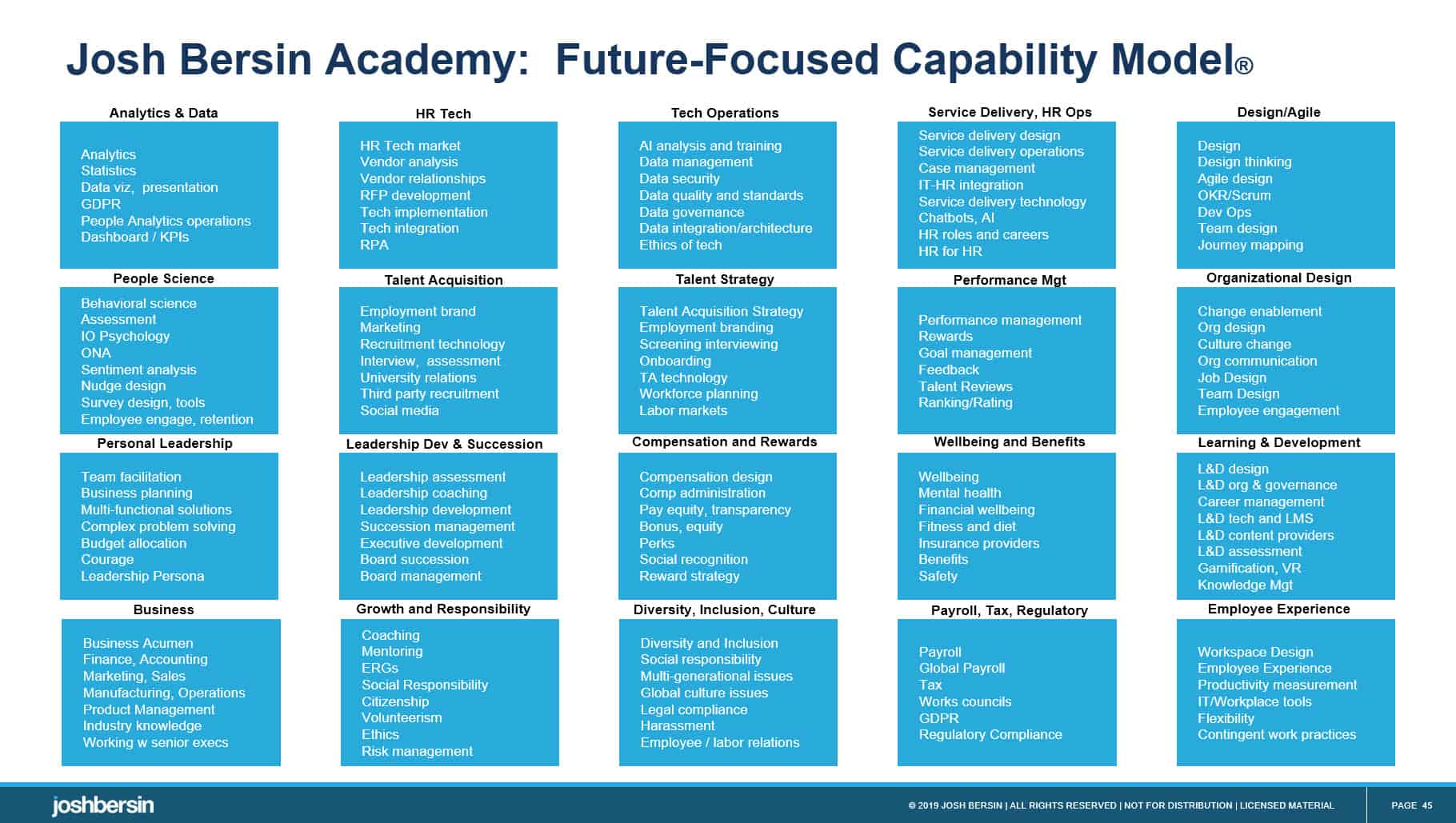 JBA capabilities
