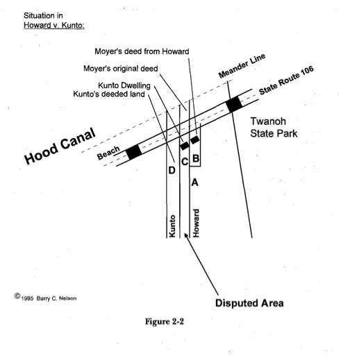 prop 2 class 2  u2013 mechanics of adverse possession  tacking