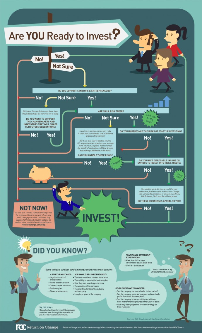 Are-You-Ready-To-Become-An-Angel-Investor