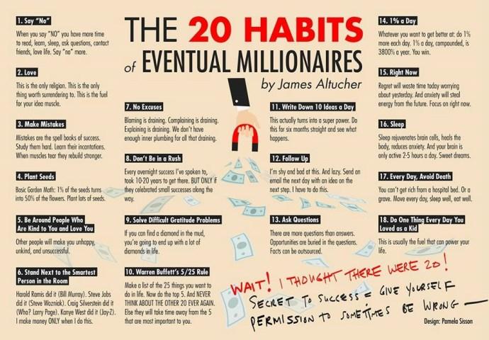 18 habits