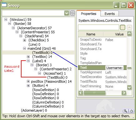 Label vs TextBlock (snooping the visualtree)
