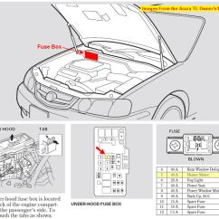 1997 Acura Integra Radio Wiring Diagram Lincoln Welder Remote Tl Blower Stopped Working: Fix – Josh's World