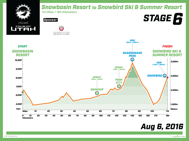 Tour of Utah Stage 6 elevation profile