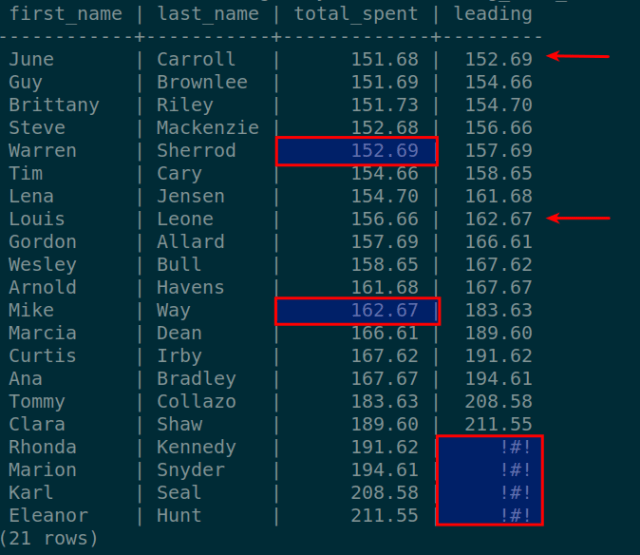 psql-command-line-query-results