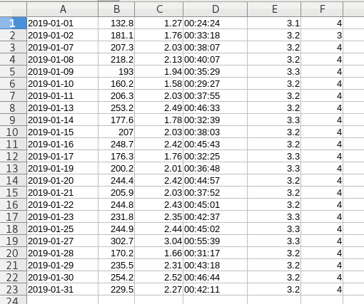 image of csv data file with rows of data