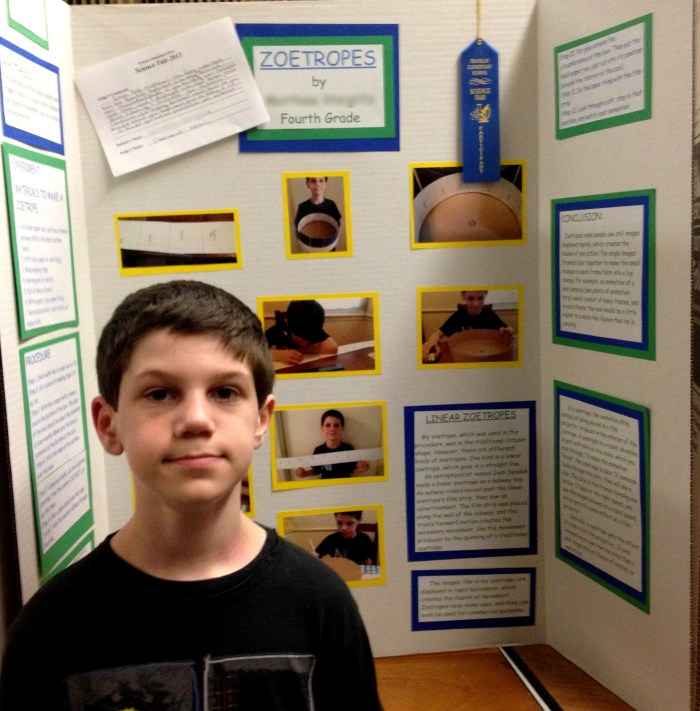 Zoetropes in a fourth grade science fair