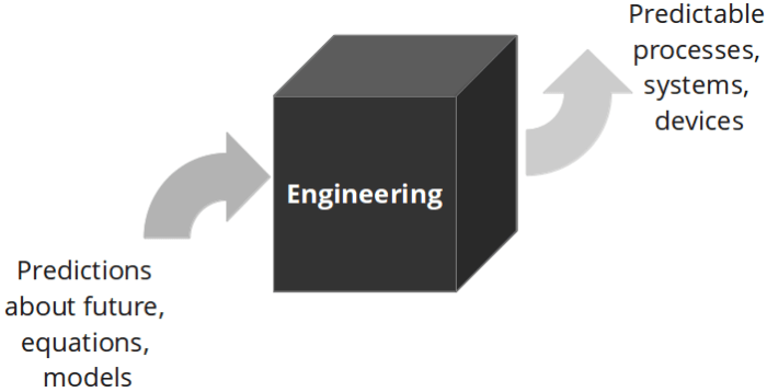 science_engineering2