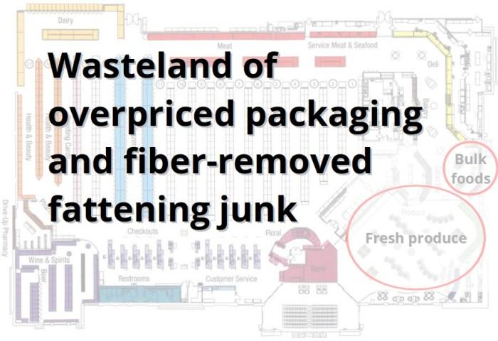 grocery-floor-plan-junk