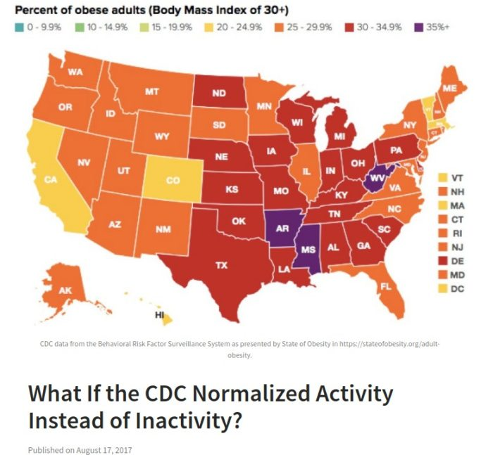 What If the CDC Normalized Activity Instead of Inactivity?
