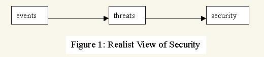 shih_realist_security.jpg