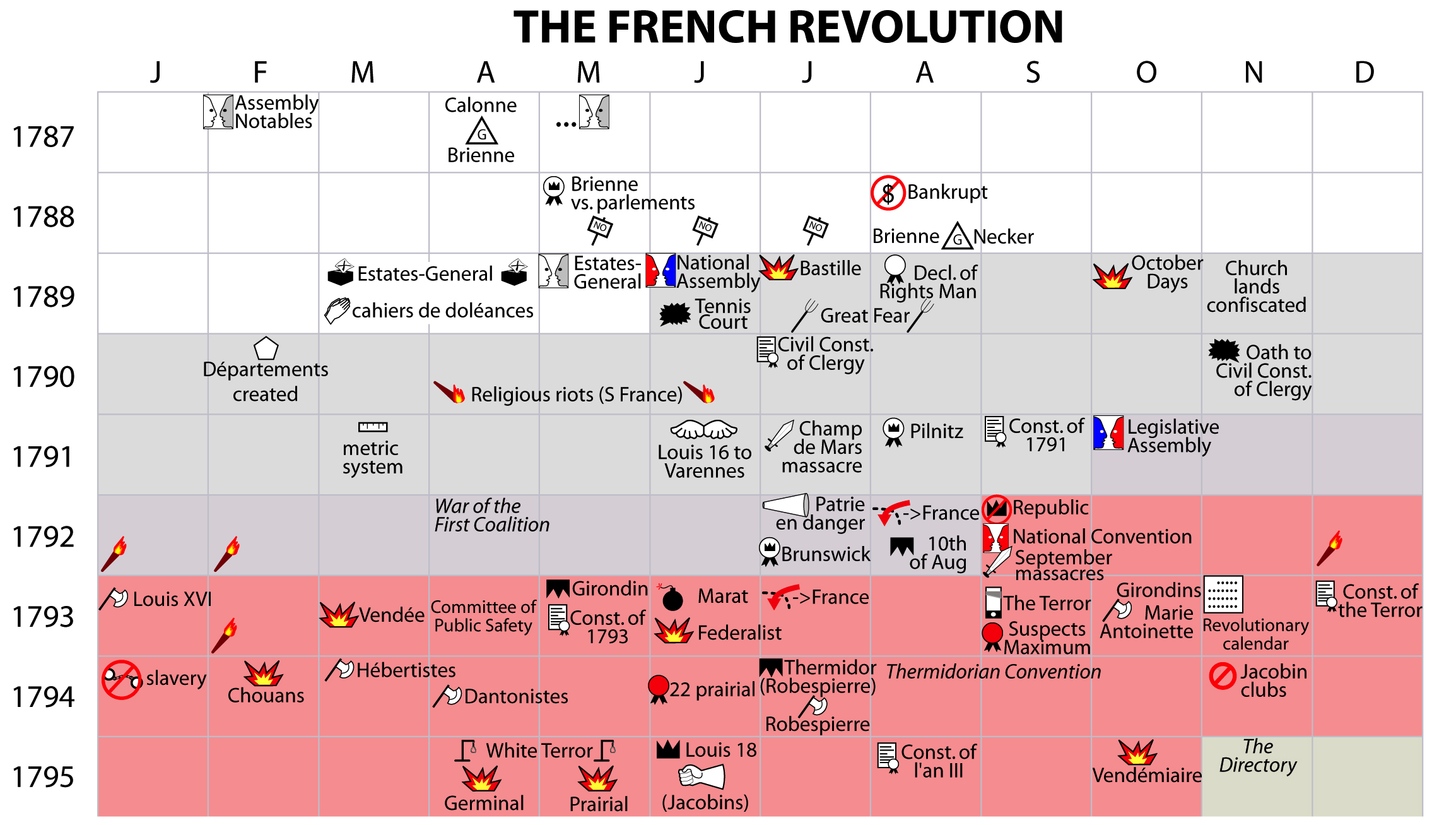 The French Revolutionary Wars As You Might Have Seen Them