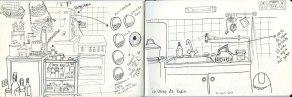 La cocina de Karin 1