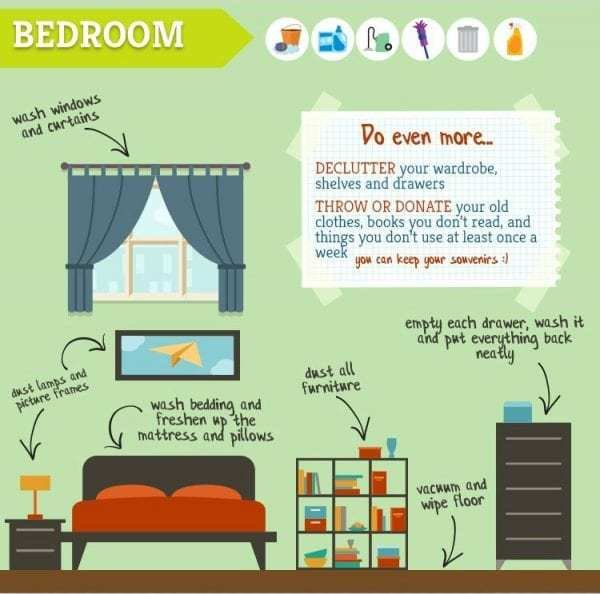 Best Remodelaholic Top To Bottom Spring Cleaning Tips And Tricks With Pictures