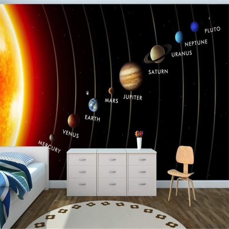Best Beibehang Mural Planets In Solar System Mural 3D Wallpaper With Pictures