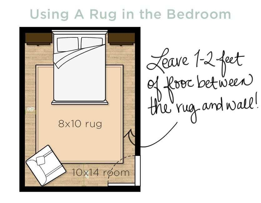 Best How To Choose The Right Size Rug How To Decorate With Pictures
