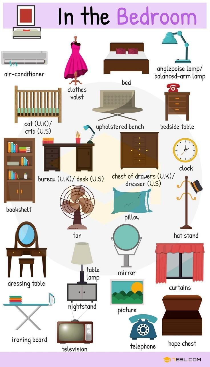 Best Types Of Furniture Useful Furniture Names With Pictures