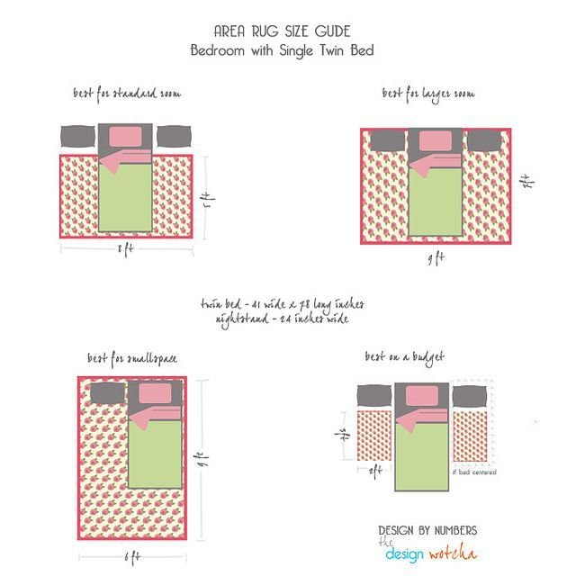 Best Pin By Design Wotcha Sylvan Gate Design On Design Math Rug Placement Bed Rug Rug Size Guide With Pictures