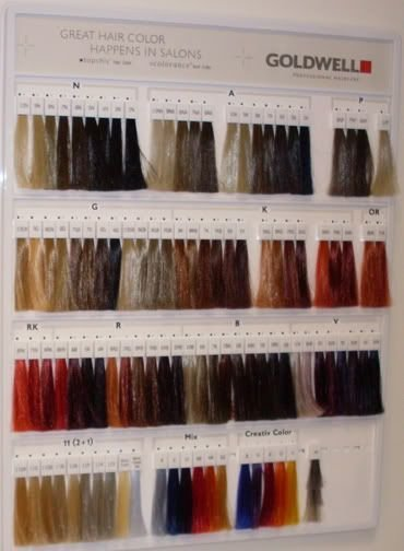 Free 20 Best Goldwell Color Images On Pinterest Hair Color Wallpaper