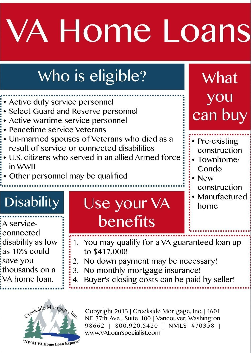 Best Va Home Loans Are The Specialty At Creekside Mortgage With Pictures