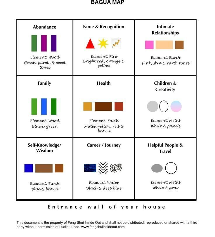 Best Awesome Feng Shui Colors Bedroom Best Home Design Ideas Sl5Cekd6 Feng Shui Pinterest With Pictures
